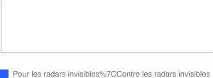 Débat radars invisibles : pour ou contre les radars invisibles ?